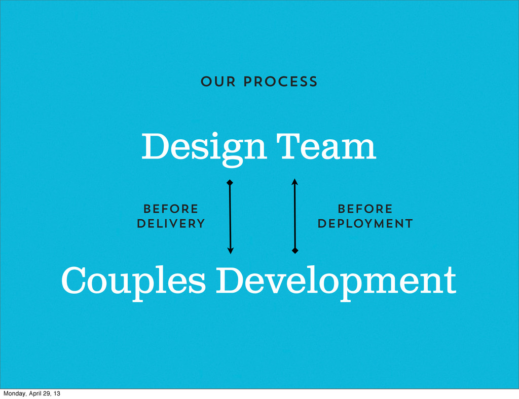 Design Team OUR PROCESS Couples Development BEF...