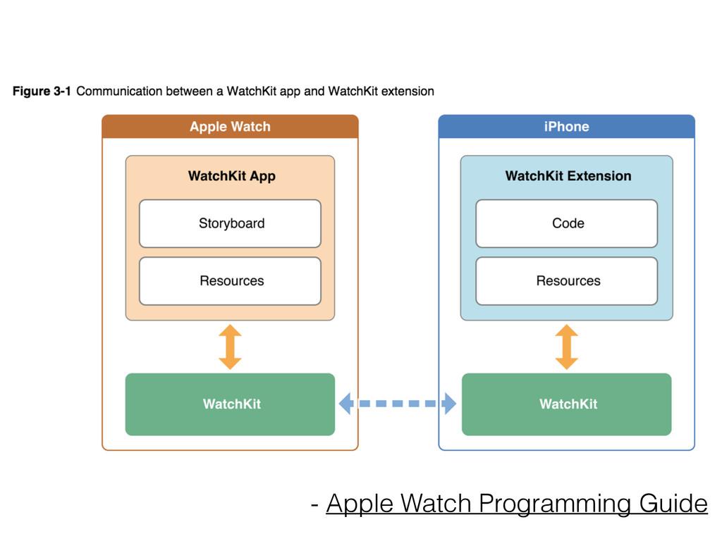 - Apple Watch Programming Guide