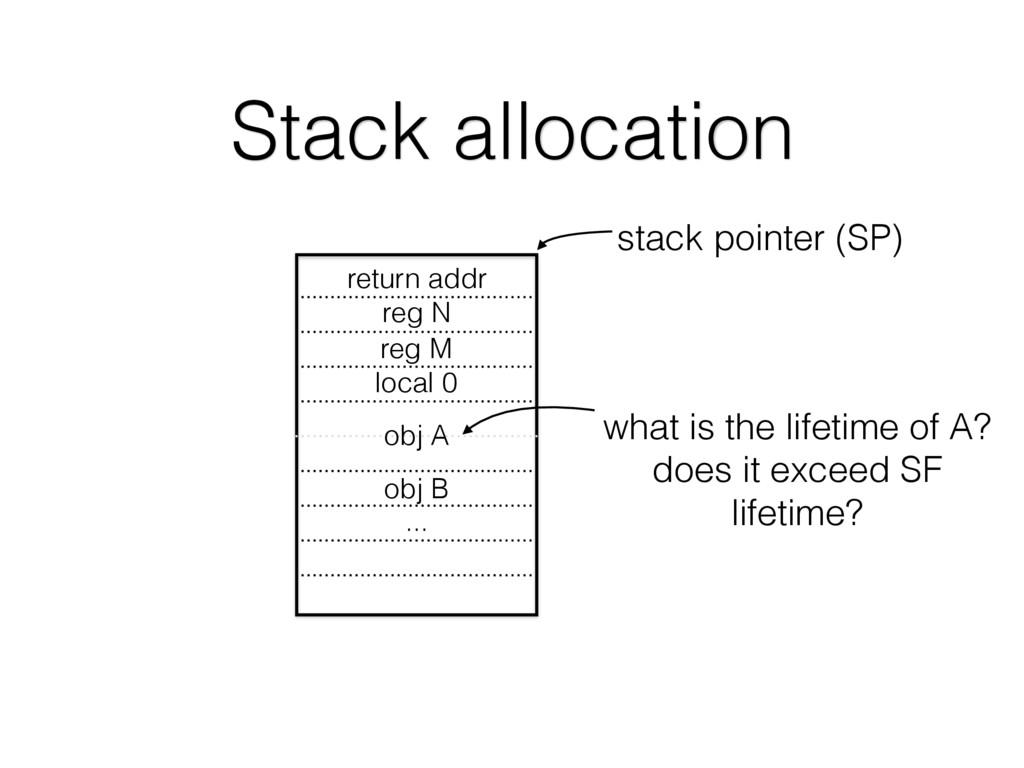 Stack allocation return addr reg N reg M local ...