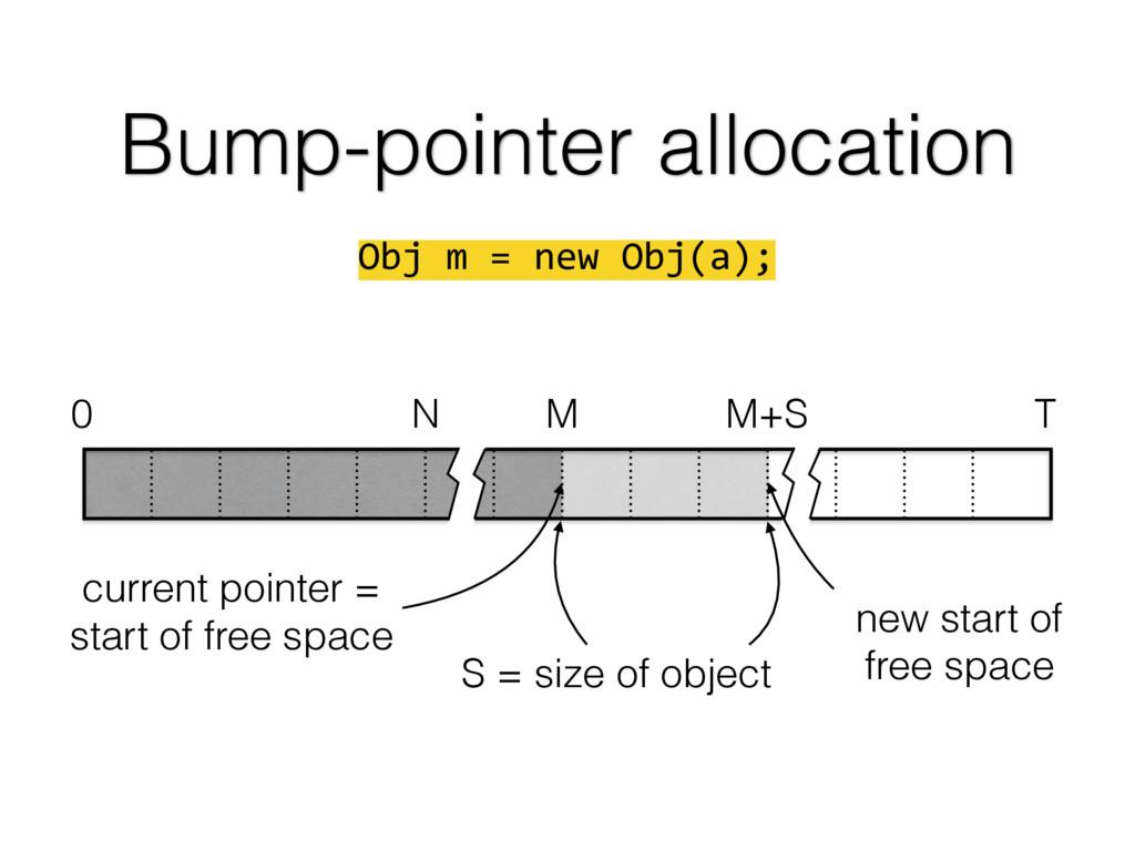 Bump-pointer allocation Obj m = new Obj(a); 0 N...