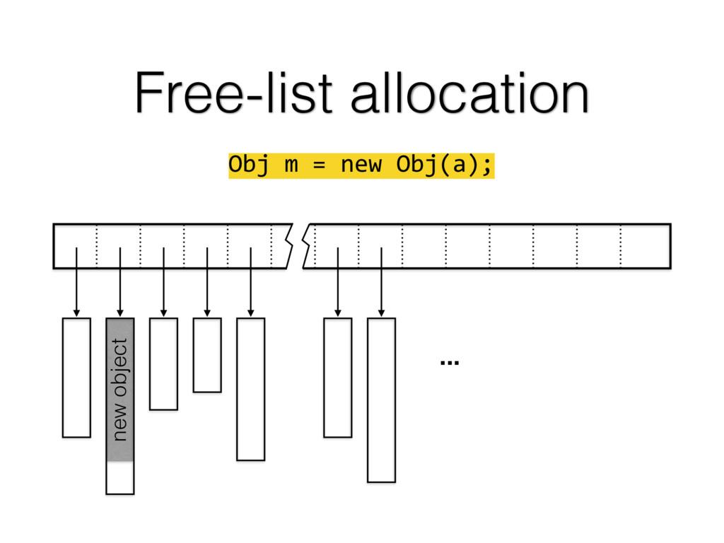 Obj m = new Obj(a); Free-list allocation ... ne...