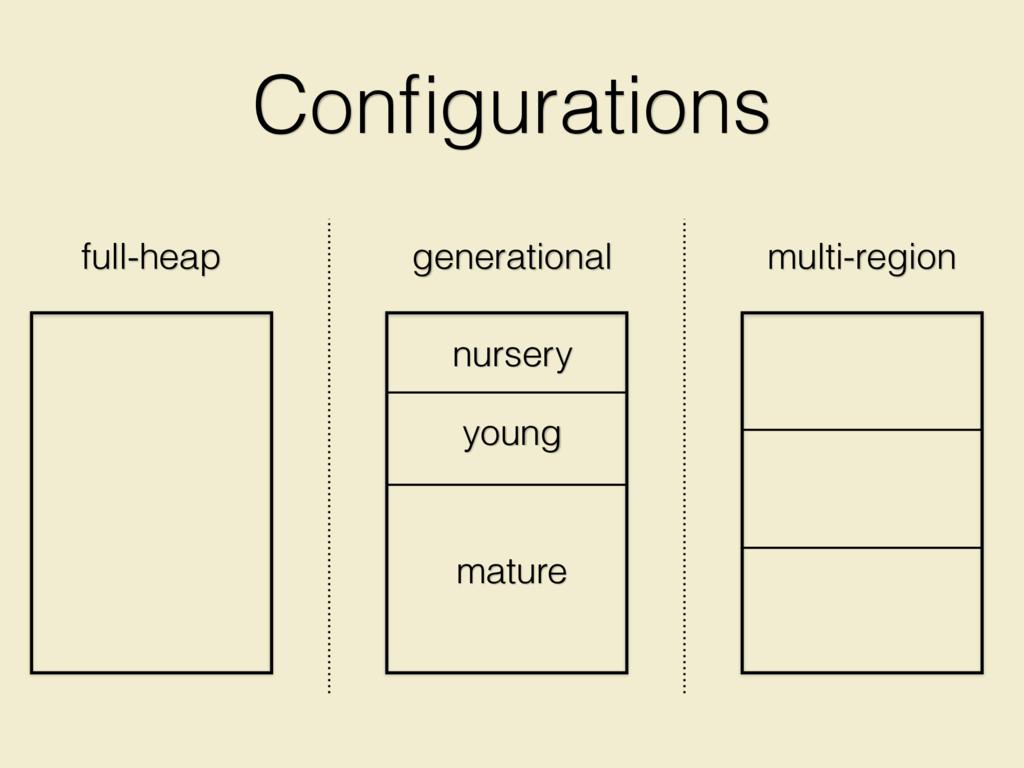 generational Configurations full-heap multi-regi...