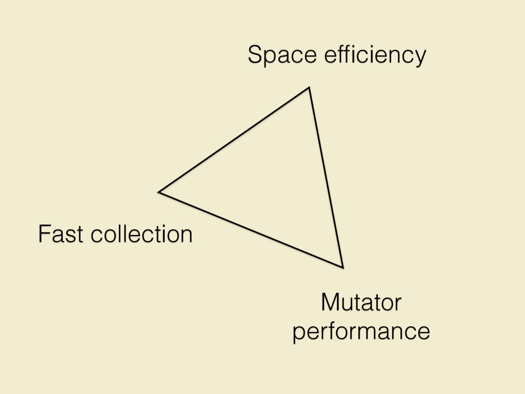 Space efficiency Fast collection Mutator perform...