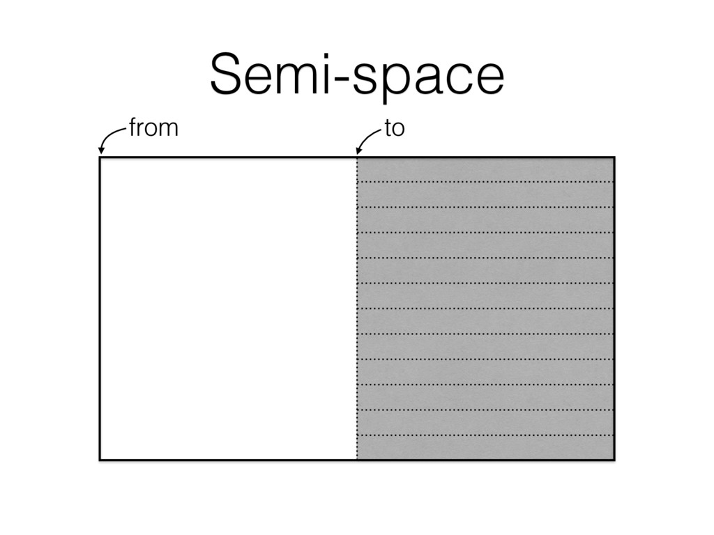 Semi-space from to