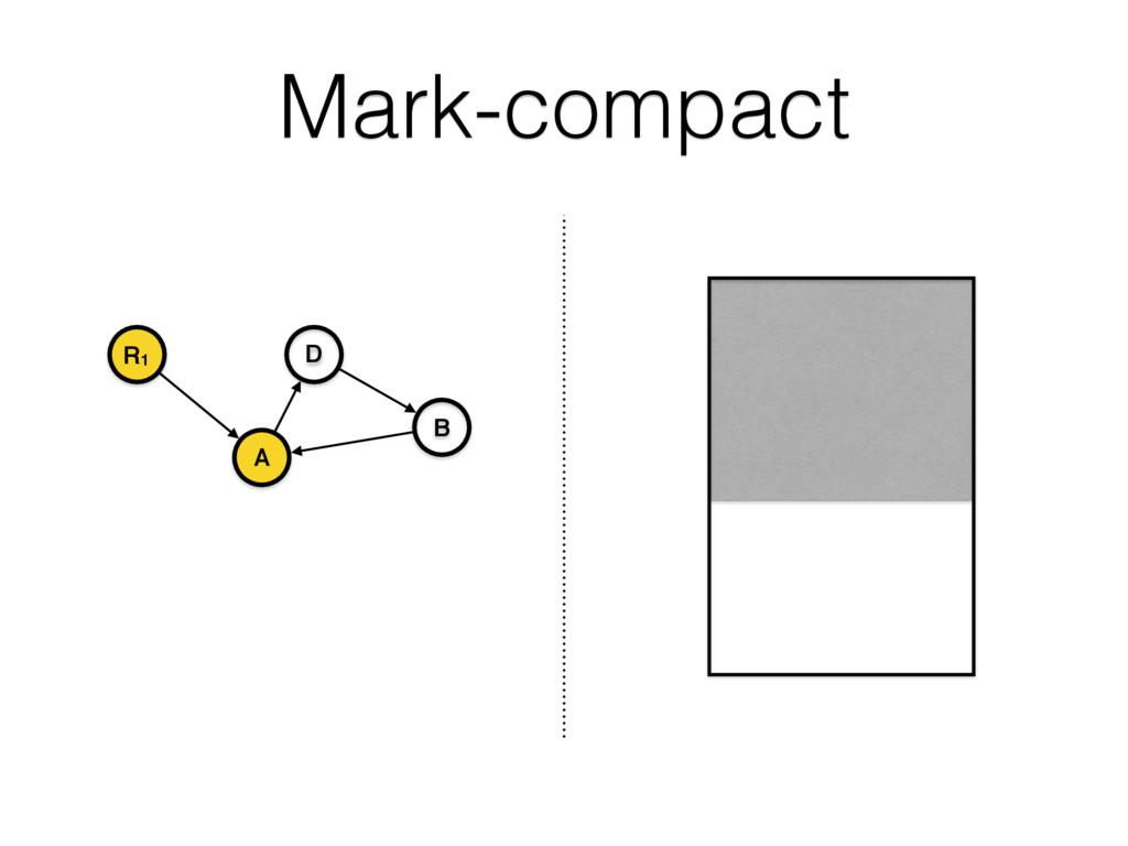 Mark-compact R1 A B D