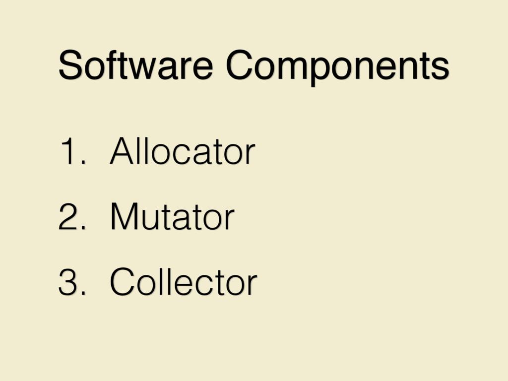 1. Allocator 2. Mutator 3. Collector Software C...