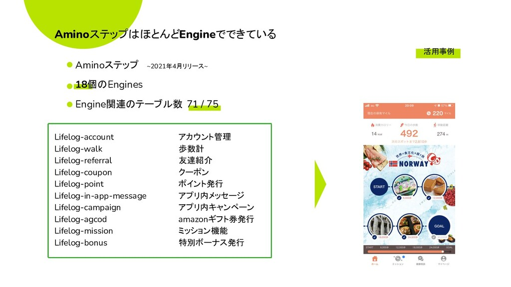 活用事例 AminoステップはほとんどEngineでできている Lifelog-account...
