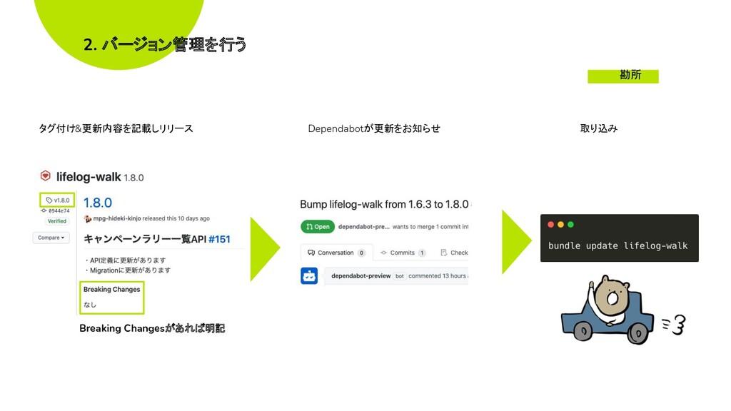 2. バージョン管理を行う 勘所 Dependabotが更新をお知らせ タグ付け&更新内容を記...