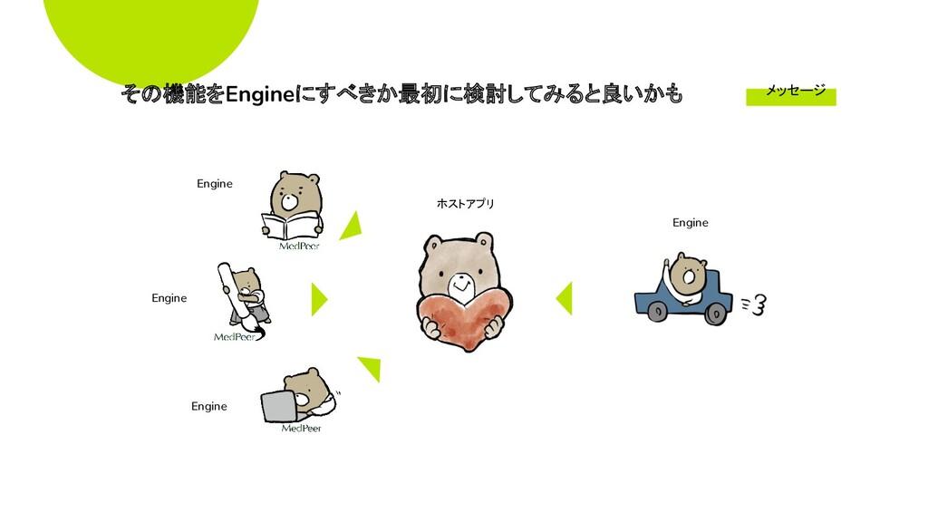 メッセージ Engine Engine Engine Engine ホストアプリ その機能をE...