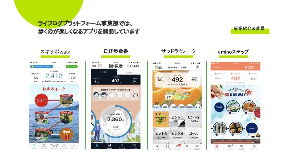事業紹介&背景 ライフログプラットフォーム事業部では、 歩くのが楽しくなるアプリを開発していま...