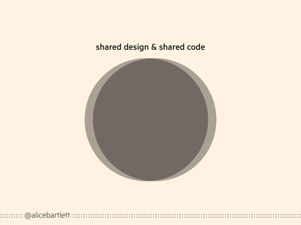 @alicebartlett shared design & shared code