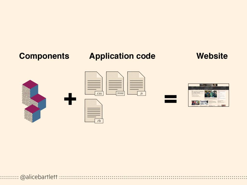 @alicebartlett Components Application code Webs...