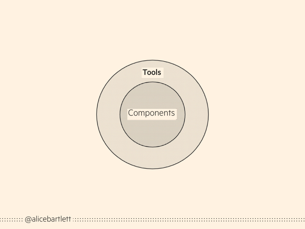 @alicebartlett Tools Components
