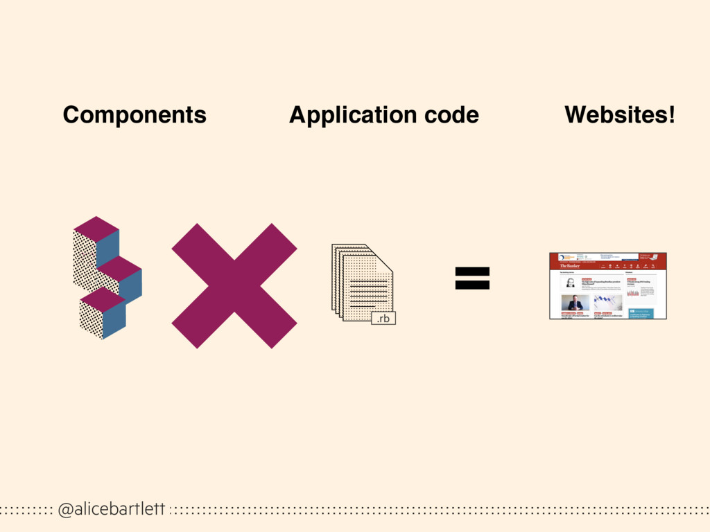 @alicebartlett Components Websites! Application...