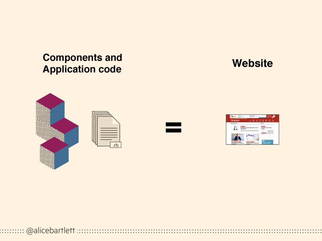 @alicebartlett Website Components and Applicati...