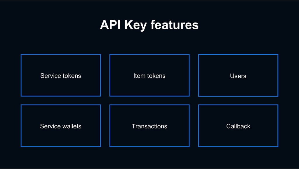 API Key features Callback Item tokens Transacti...