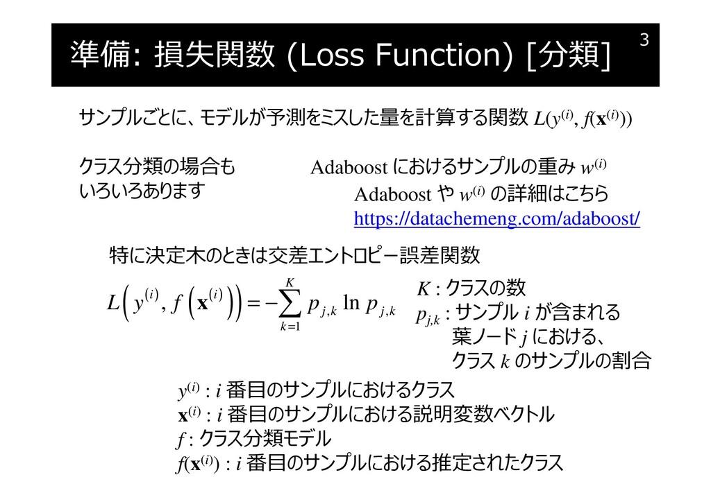 準備: 損失関数 (Loss Function) [分類] 3 サンプルごとに、モデルが予測を...