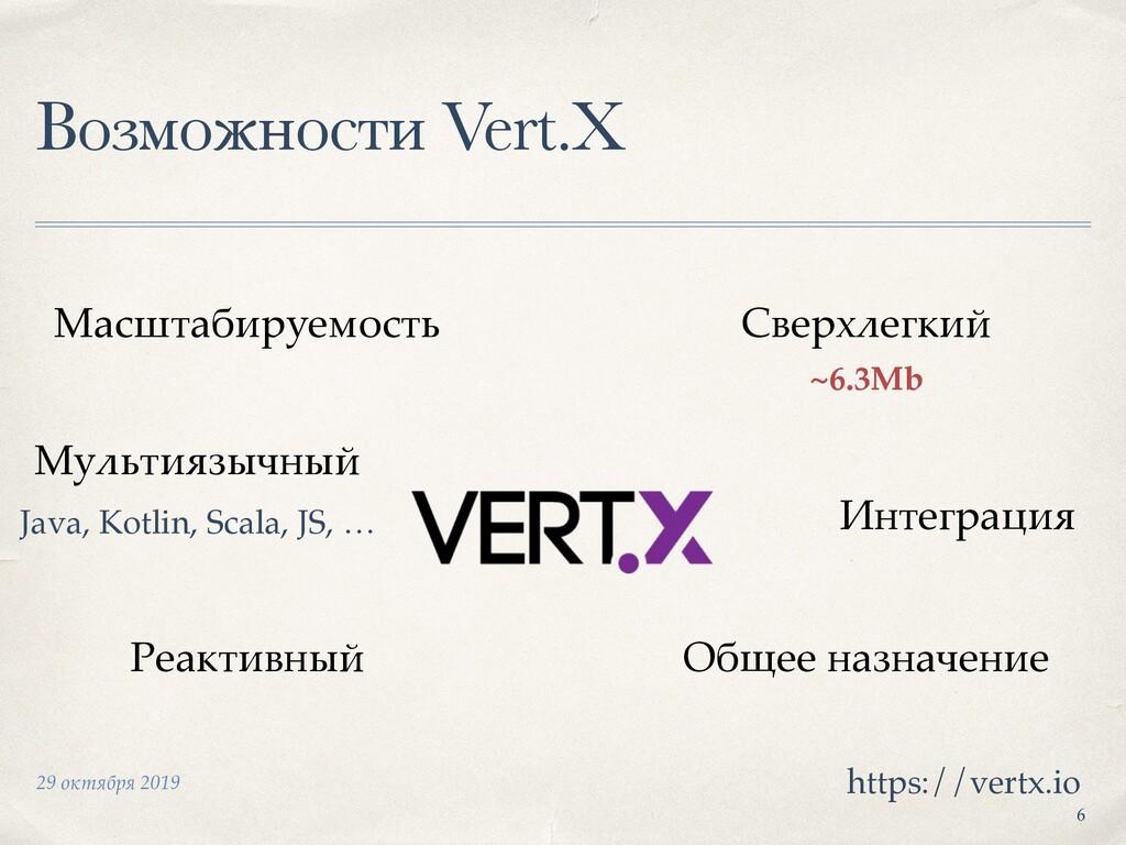 29 октября 2019 Возможности Vert.X +6 Масштабир...
