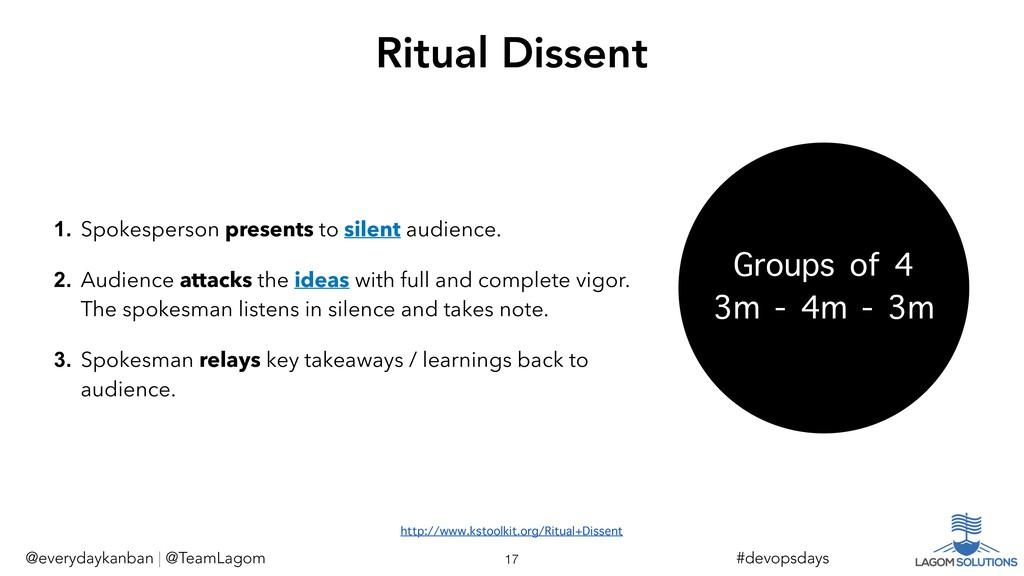 !17 #devopsdays Ritual Dissent 1. Spokesperson ...