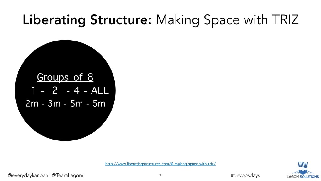 Liberating Structure: Making Space with TRIZ @e...