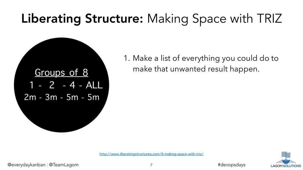 Liberating Structure: Making Space with TRIZ 1....
