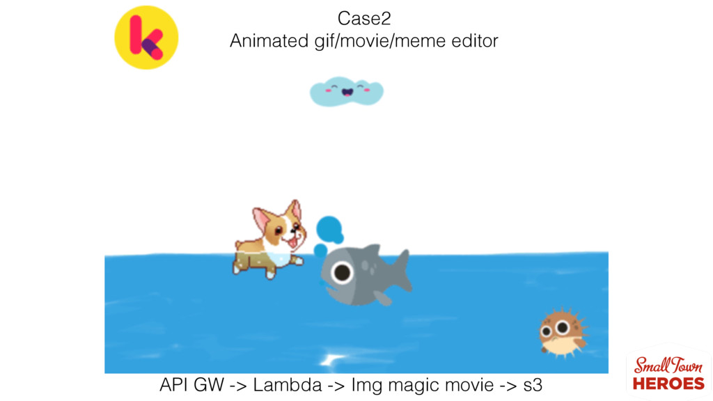 Case2 Animated gif/movie/meme editor API GW -> ...