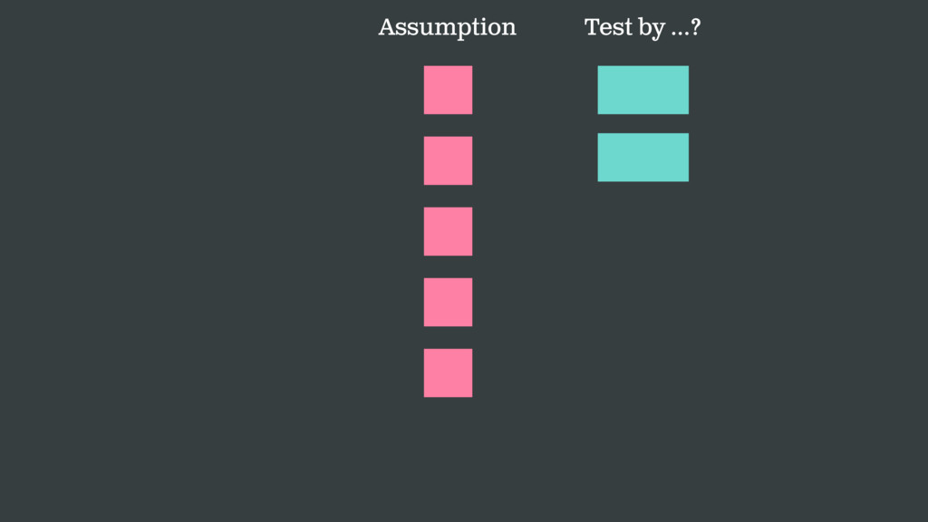 Test by …? Assumption