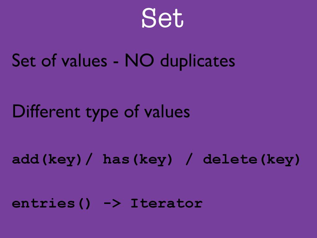 Set Set of values - NO duplicates  Different ...
