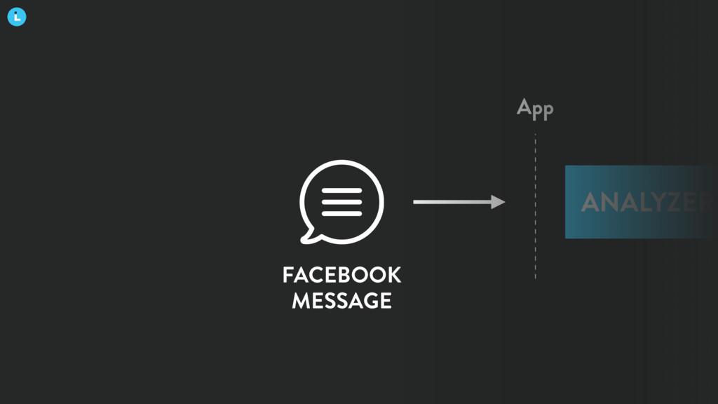FACEBOOK MESSAGE App ANALYZER