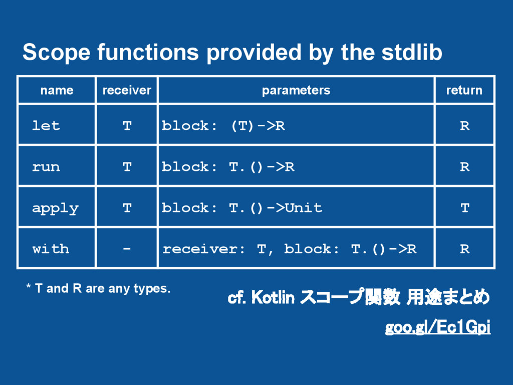 Scope functions provided by the stdlib cf. Kotl...