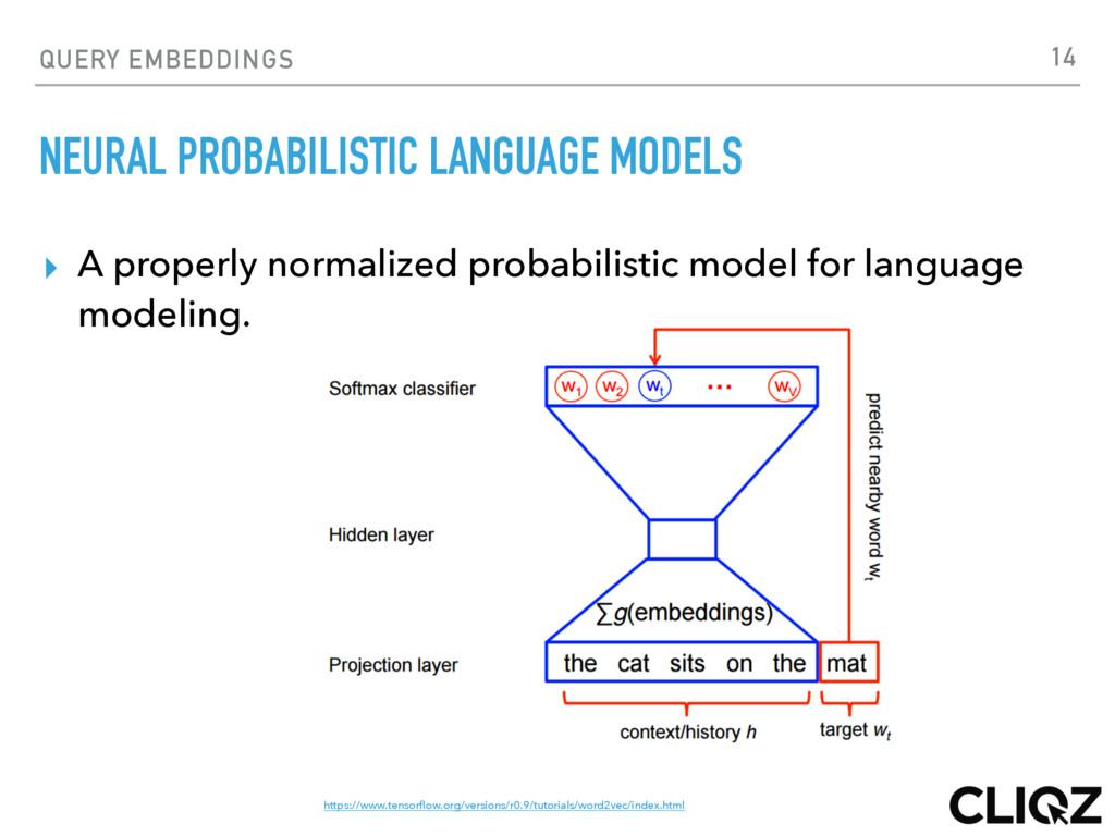 QUERY EMBEDDINGS NEURAL PROBABILISTIC LANGUAGE ...