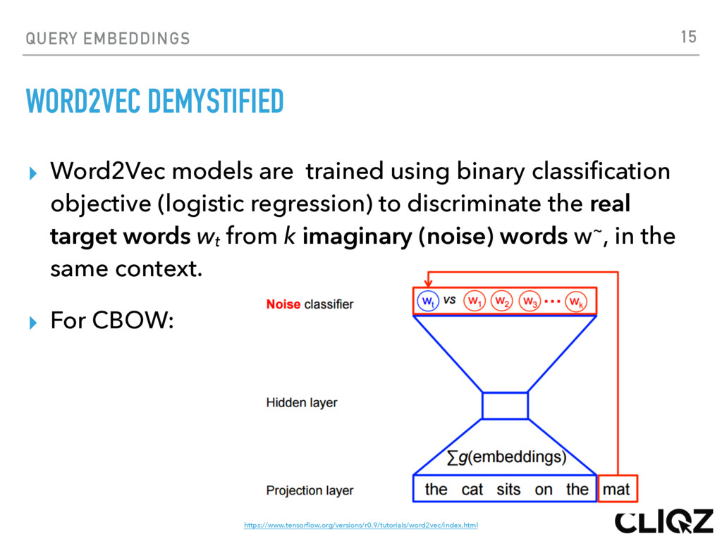 QUERY EMBEDDINGS WORD2VEC DEMYSTIFIED ▸ Word2Ve...
