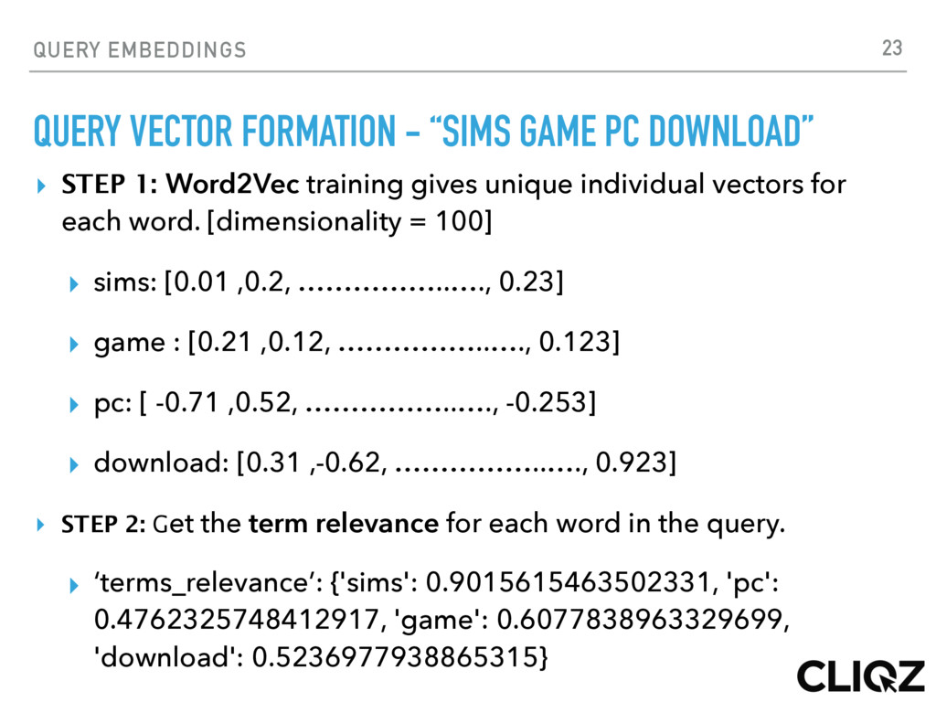 """QUERY EMBEDDINGS QUERY VECTOR FORMATION - """"SIMS..."""