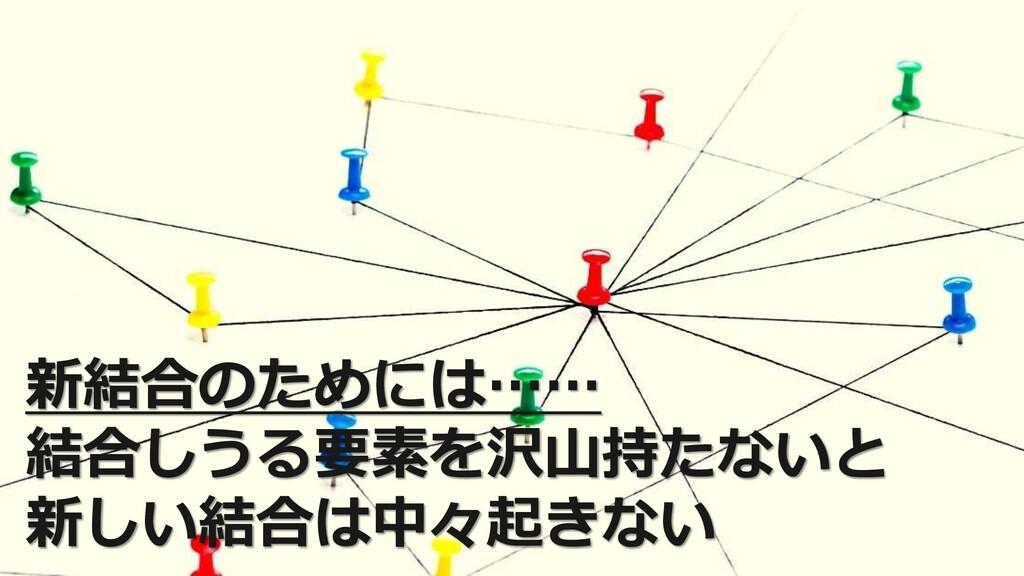 147 新結合のためには…… 結合しうる要素を沢山持たないと 新しい結合は中々起きない