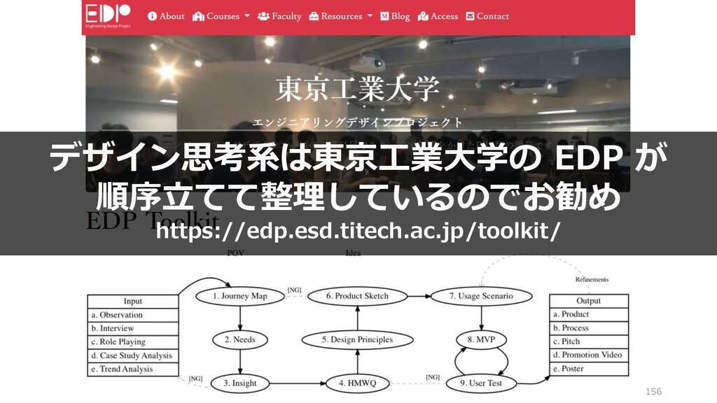 156 デザイン思考系は東京工業大学の EDP が 順序立てて整理しているのでお勧め http...