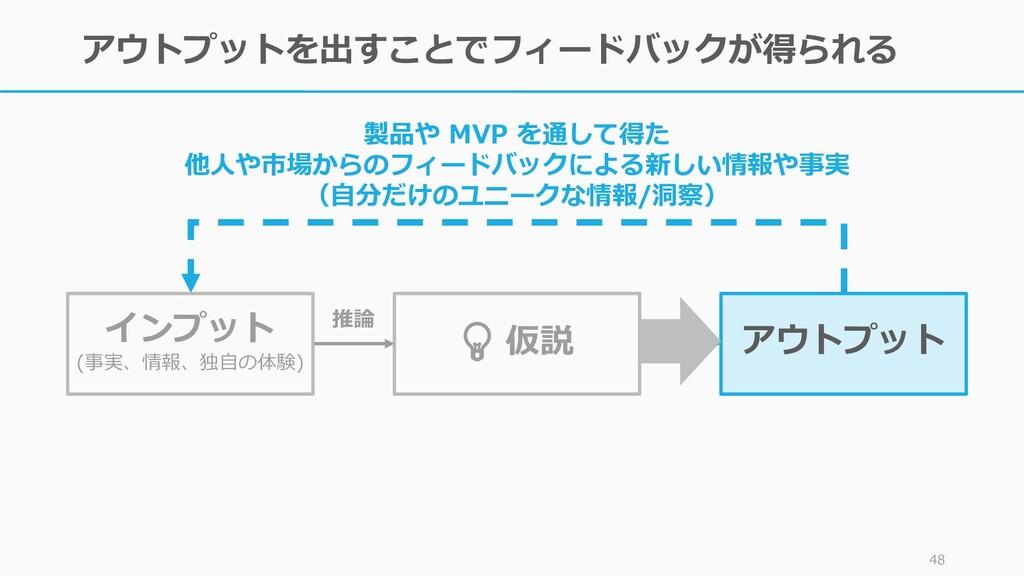 アウトプットを出すことでフィードバックが得られる 48 💡 仮説 アウトプット 製品や MVP...