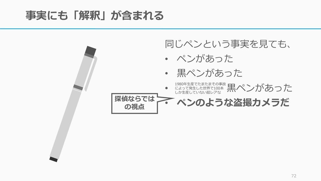 事実にも「解釈」が含まれる 同じペンという事実を見ても、 • ペンがあった • 黒ペンがあった...