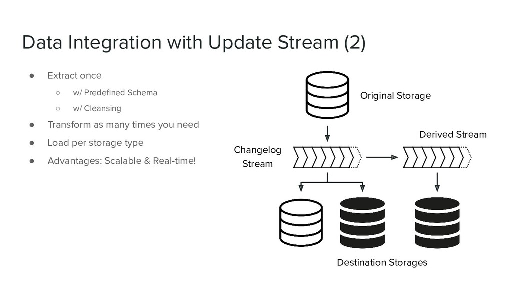 Data Integration with Update Stream (2) ● Extra...