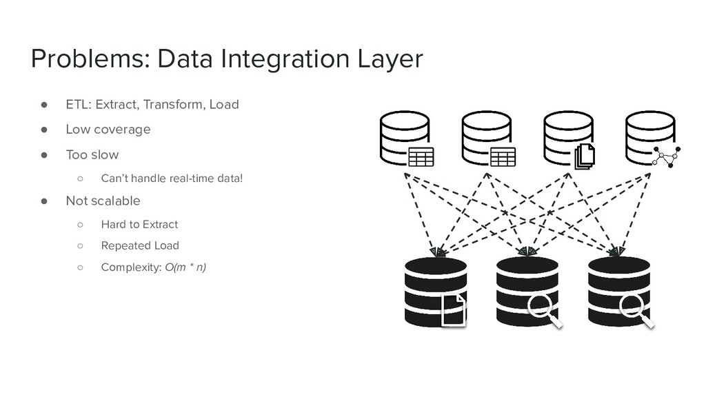 Problems: Data Integration Layer ● ETL: Extract...