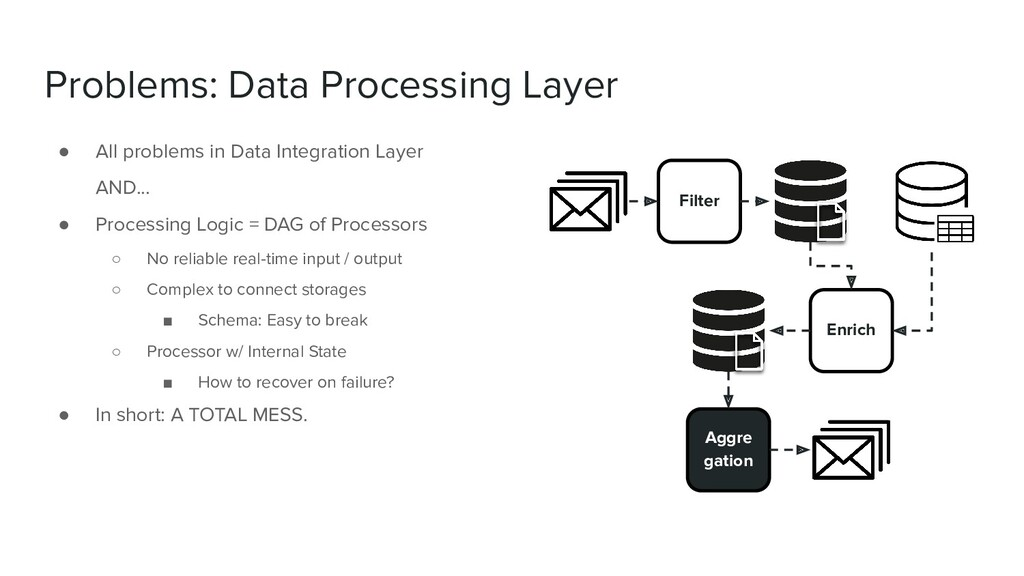 Problems: Data Processing Layer ● All problems ...