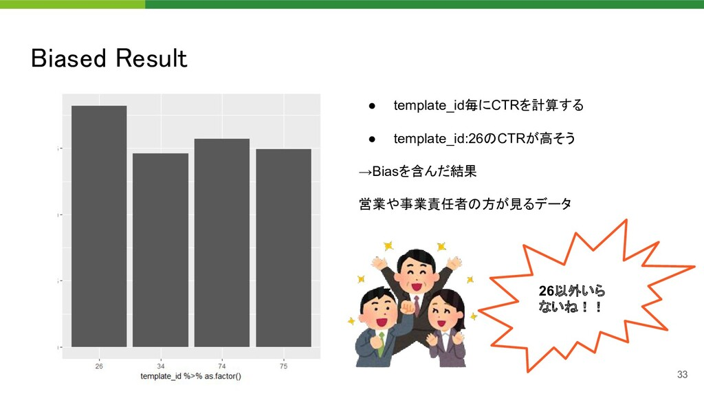 Biased Result