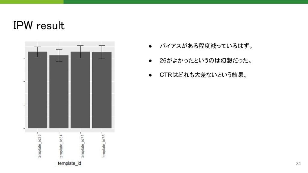 IPW result ● バイアスがある程度減っているはず。 ● 26がよかったというのは幻...