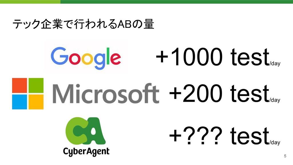 テック企業で行われるABの量 5 +1000 test /day +200 test /da...