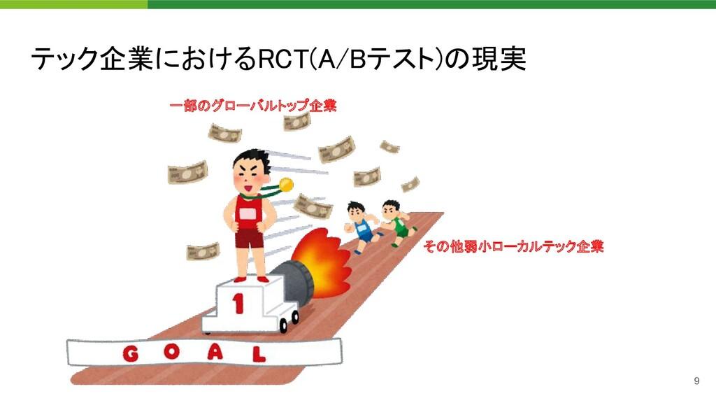 テック企業におけるRCT(A/Bテスト)の現実 9 一部のグローバルトップ企業  その他弱...