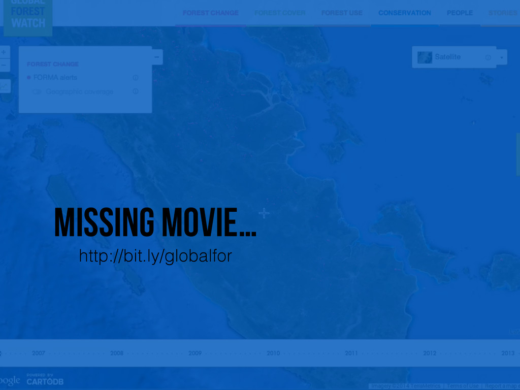 Missing movie… http://bit.ly/globalfor