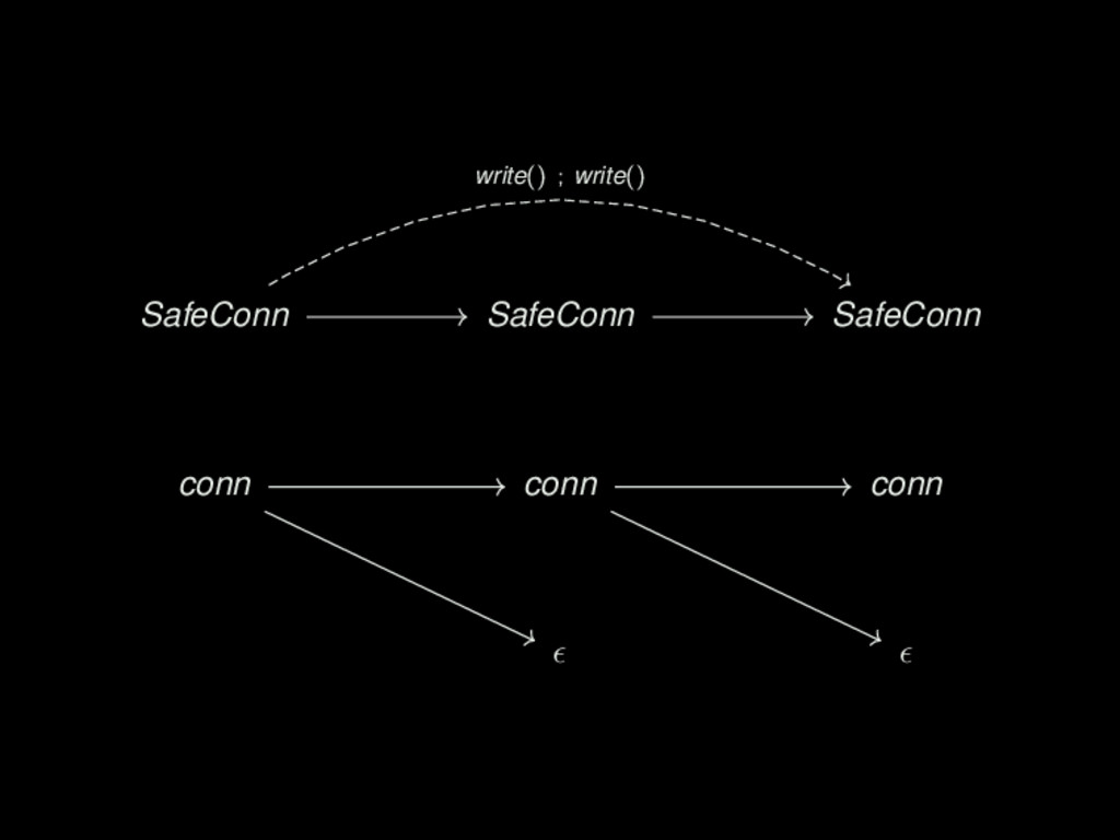 SafeConn SafeConn SafeConn conn conn conn write...