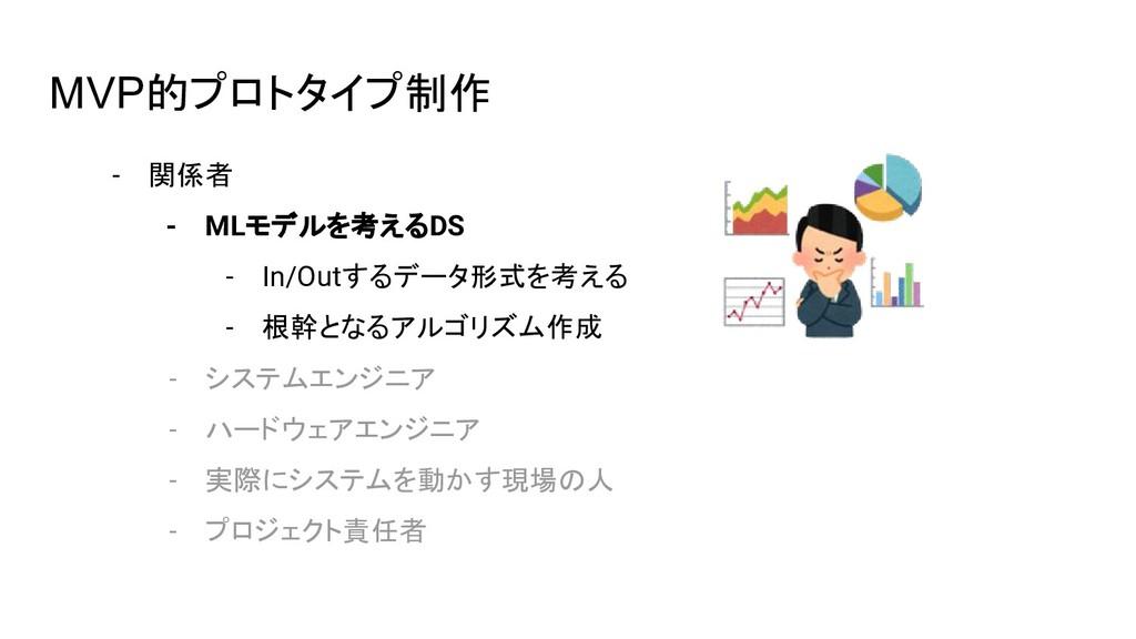 MVP的プロトタイプ制作 - 関係者 - MLモデルを考えるDS - In/Outするデータ形...