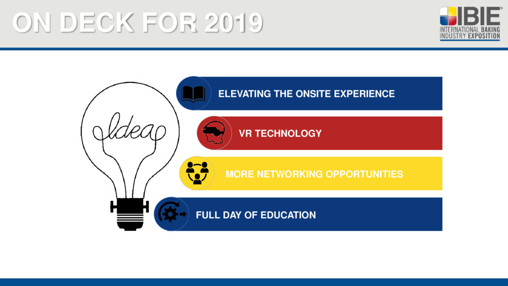 ON DECK FOR 2019 ELEVATING THE ONSITE EXPERIENC...