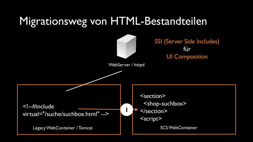 Migrationsweg von HTML-Bestandteilen WebServer ...