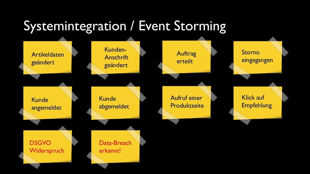 Systemintegration / Event Storming Artikeldaten...